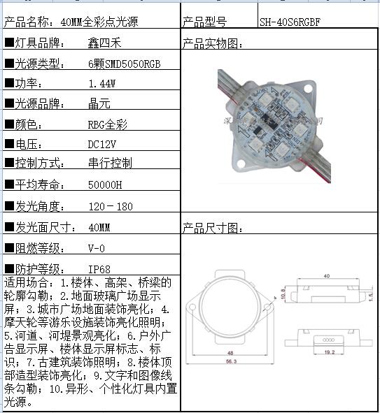 鑫四禾--专业led点光源,像素灯,跑马灯生产厂家